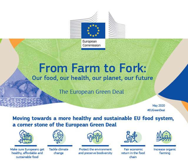 Farm to Fork Strategy – for a fair, healthy and environmentally-friendly food system