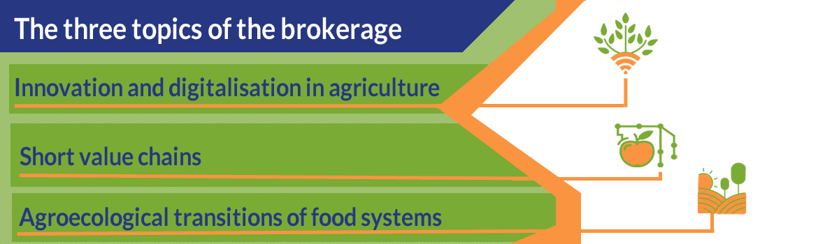 LEAP4FNSSA the 3 topics of the brokerage